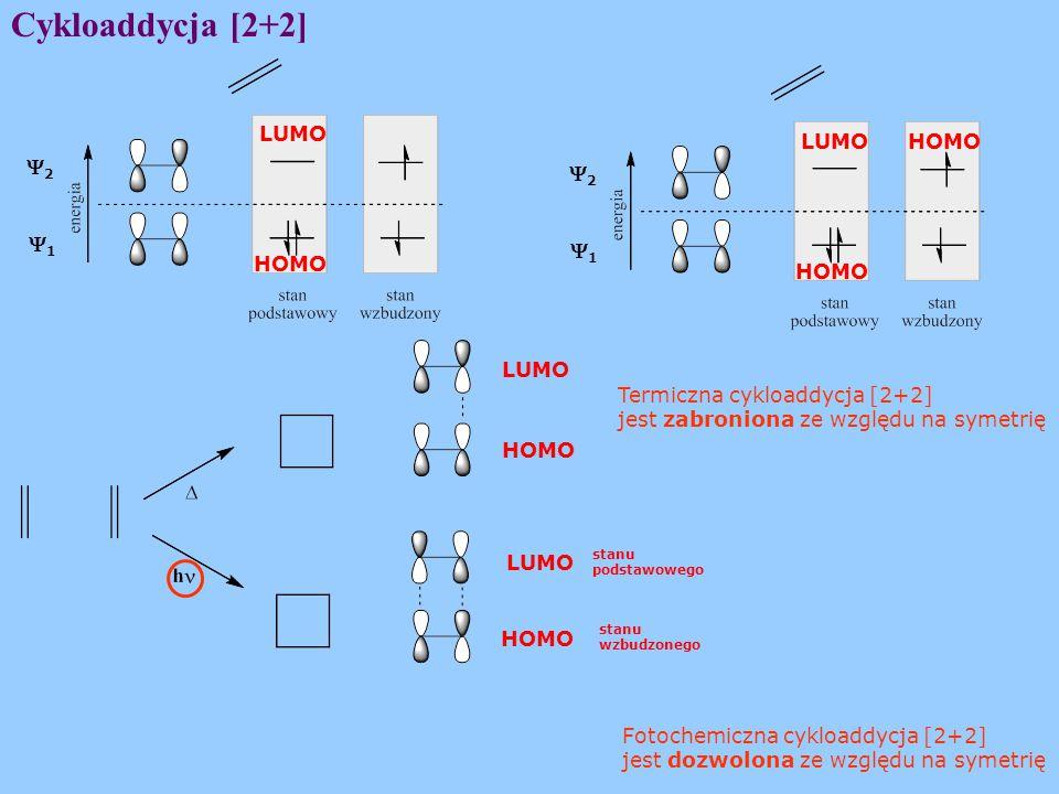 Cykloaddycja [2+2] LUMO LUMO HOMO 2 2 1 1 HOMO HOMO HOMO LUMO